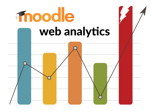 Web Analytics for Moodle